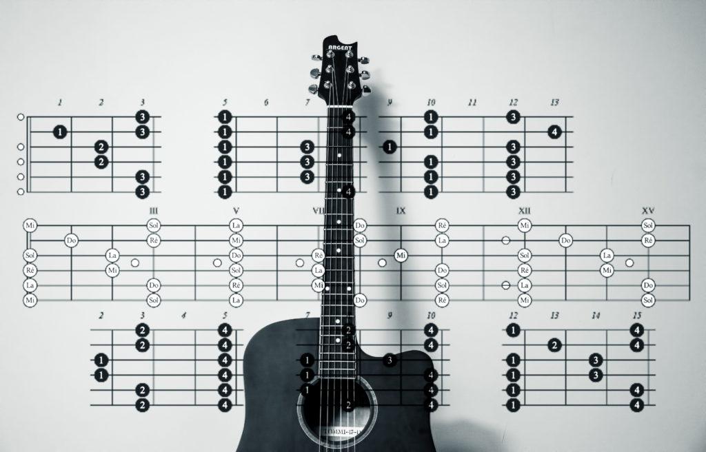Guitarra acústica con partitura de acordes