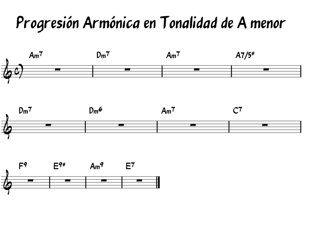 Círculo Armónico en Tonalidad de A menor