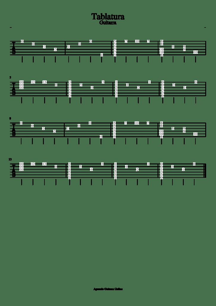 Tablatura para guitarra