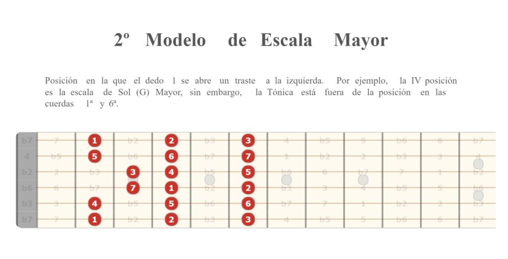2º Modelo de Escala Mayor