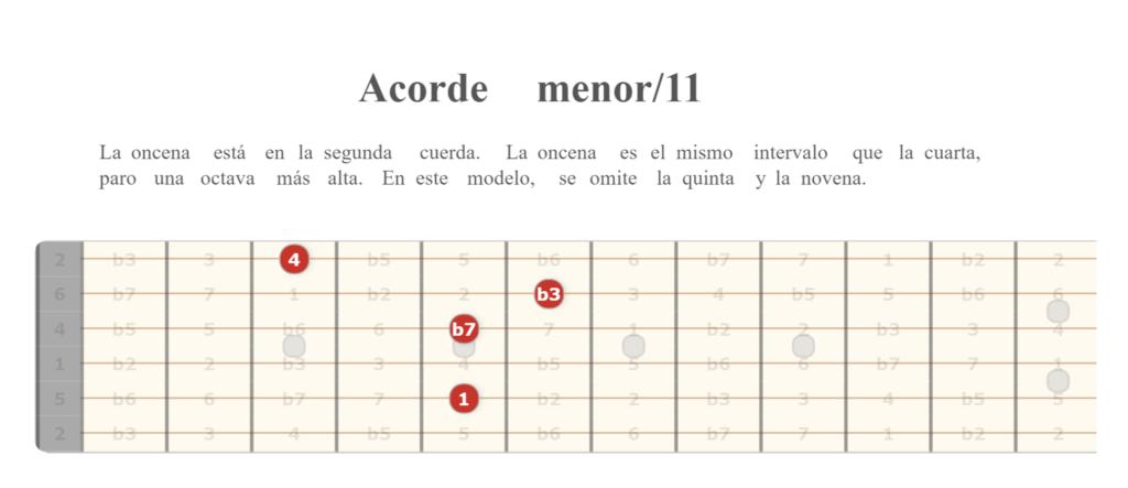 Acordes menores 11 Modelo 2